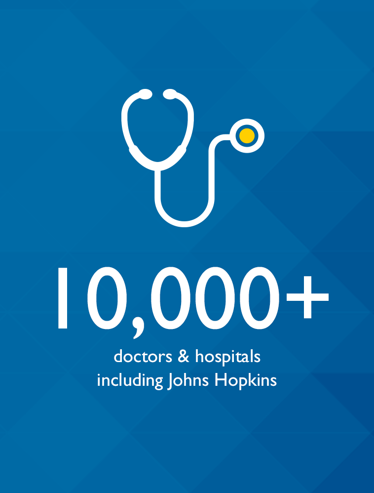 10,000+ doctors & hospitals including Johns Hopkins